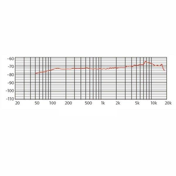pol_pl_Mikrofon-dynamiczny-CAROL-E-plus-1-334_2.jpg
